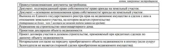 список документов для россельхозбанка.