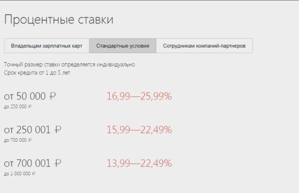 Финучреждение сотрудничает с лицами без российского гражданства.